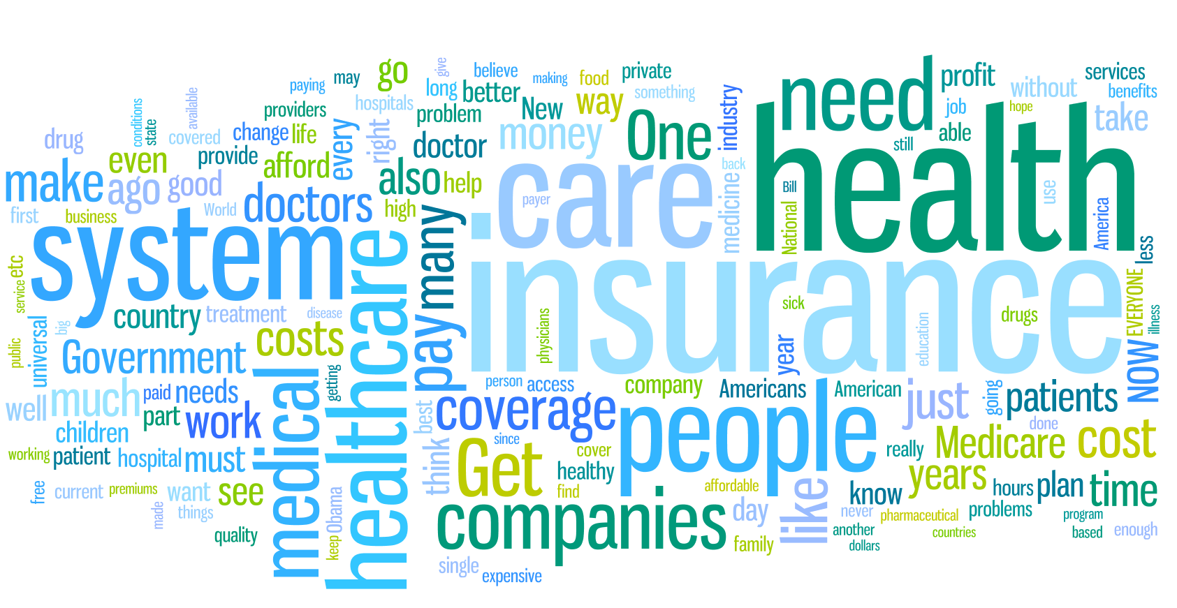 Health Care Insurance Information